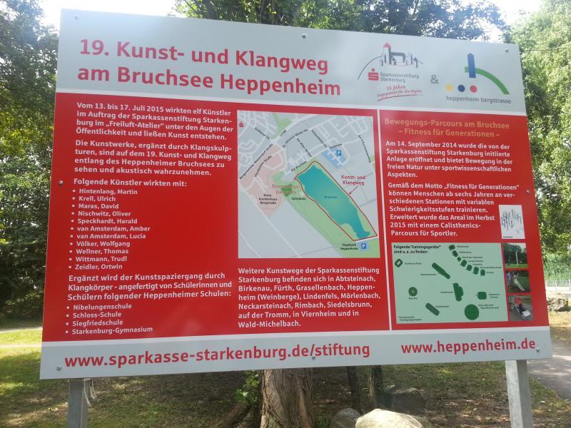 Der Kunstweg Bruchsee beschildert.